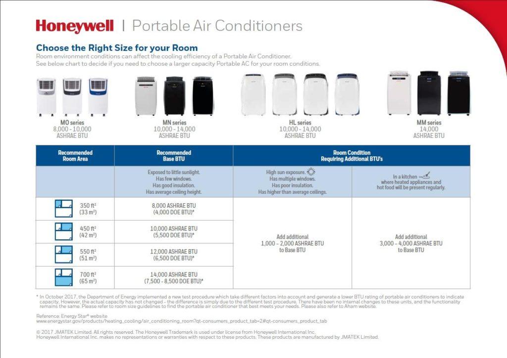 best mini air conditioner honeywell